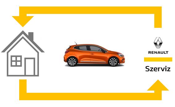 Renault hozom-viszem autóját Császár Autószerviz Kft.
